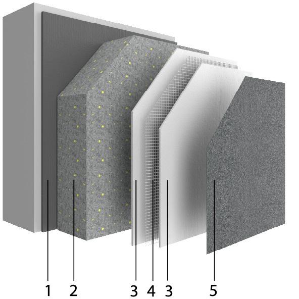 Sistema SATE Esquema